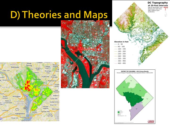 D) Theories and Maps