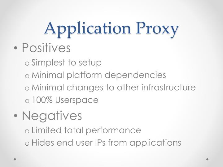 Application Proxy