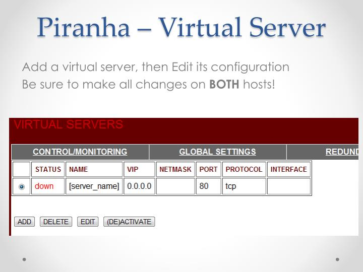 Piranha – Virtual Server