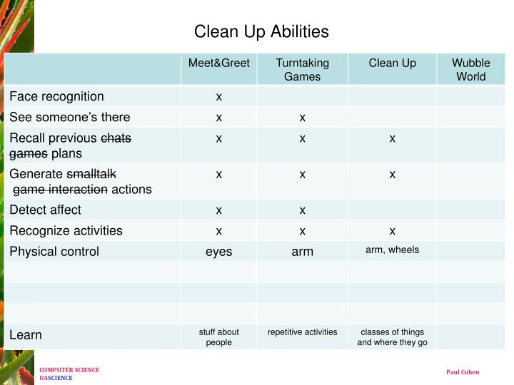 Clean Up Abilities