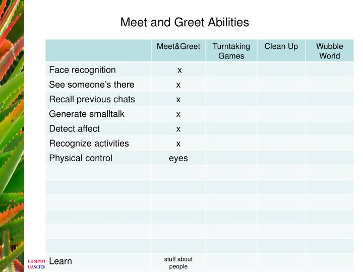 Meet and Greet Abilities