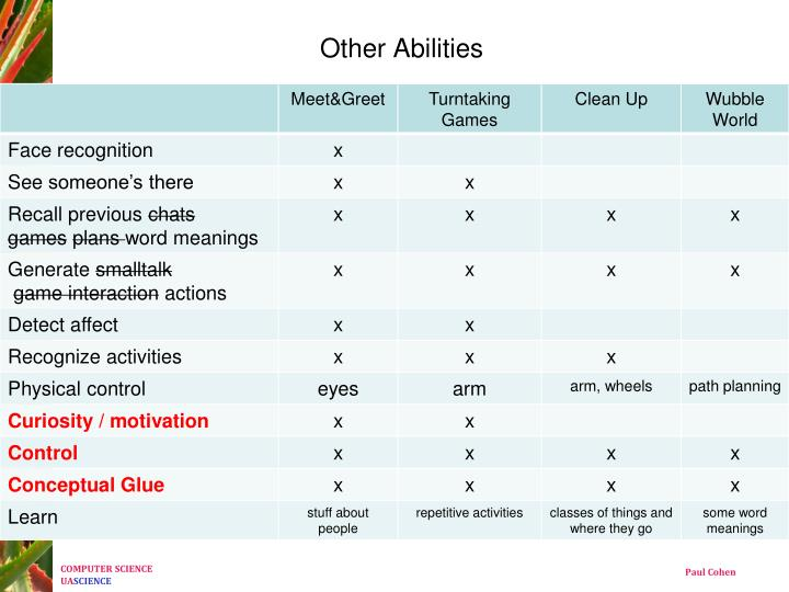 Other Abilities