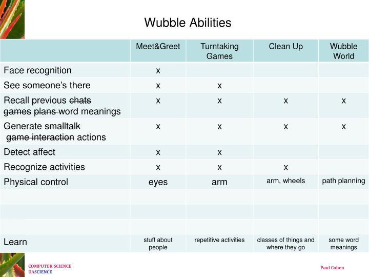 Wubble Abilities