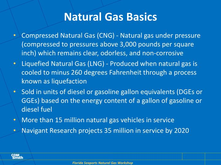 Natural gas basics