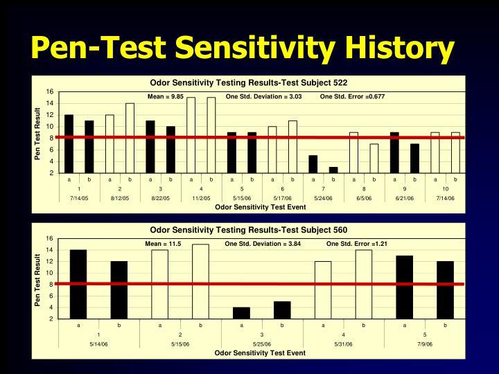 Pen-Test Sensitivity History