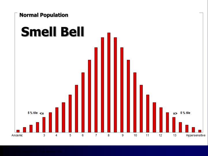 Normal Population