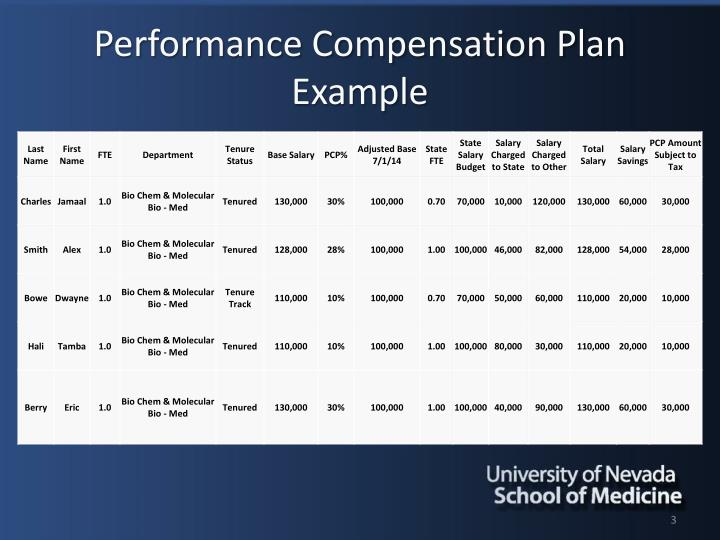 Performance compensation plan example