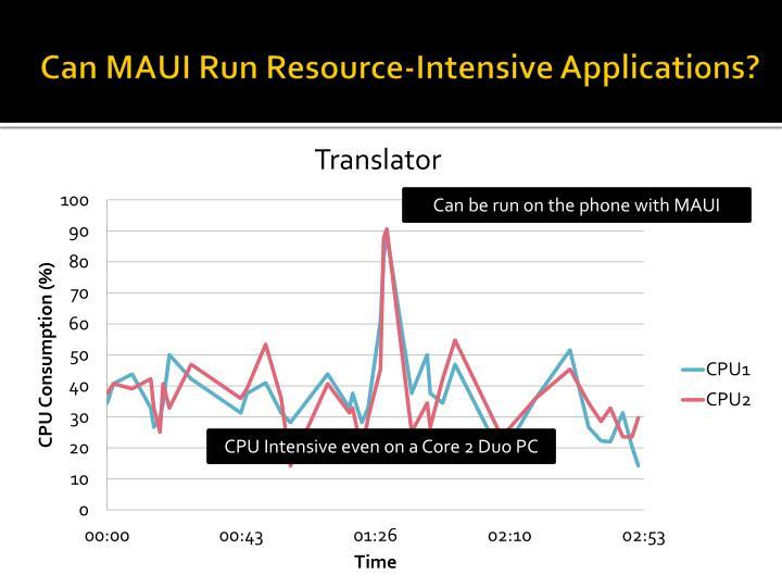 Can MAUI Run Resource-Intensive Applications?