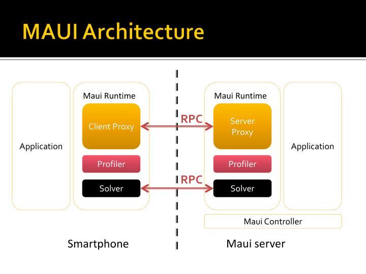 MAUI Architecture
