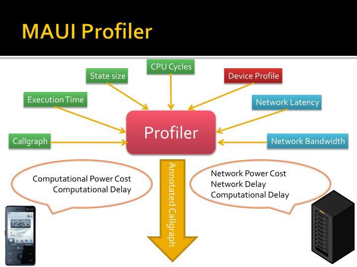 MAUI Profiler