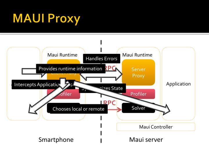 MAUI Proxy