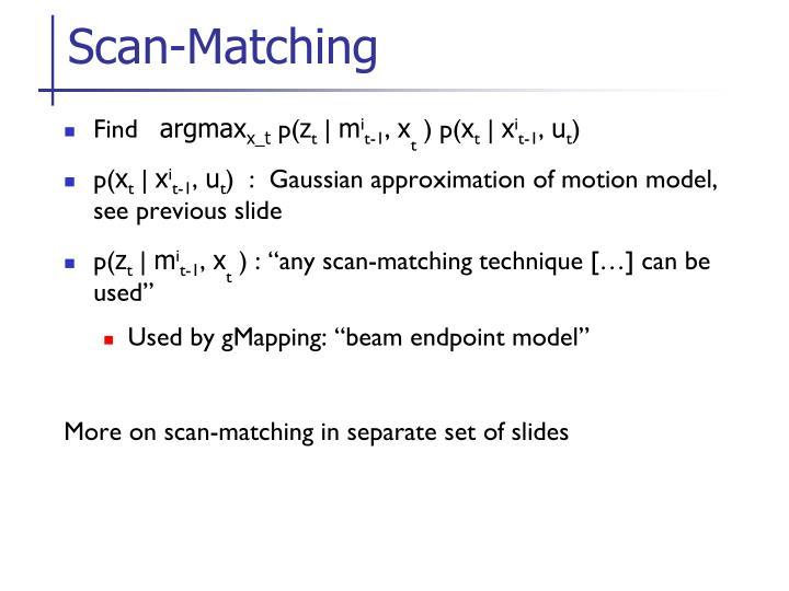 Scan-Matching