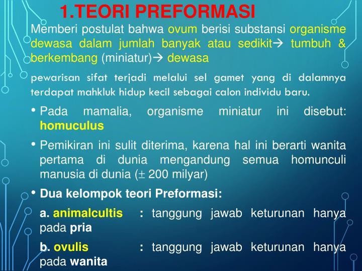 1.TEORI PREFORMASI