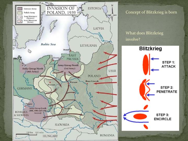 Concept of Blitzkrieg is born
