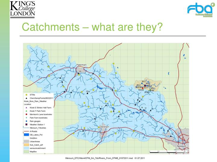 Catchments – what are they?