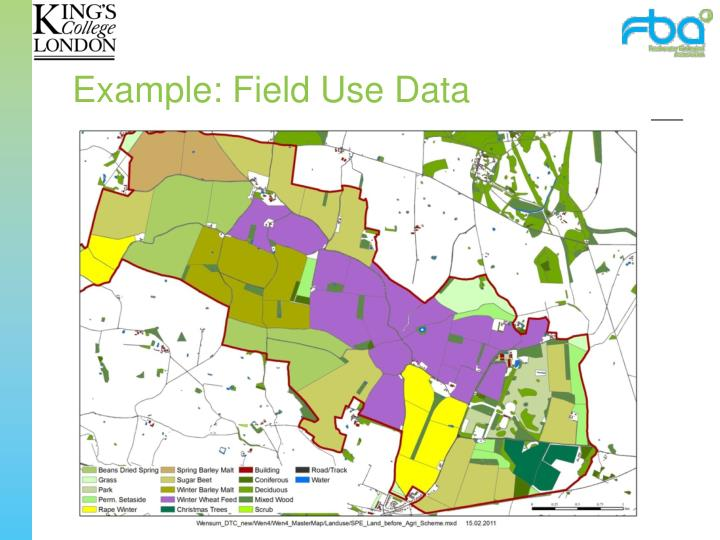Example: Field Use Data