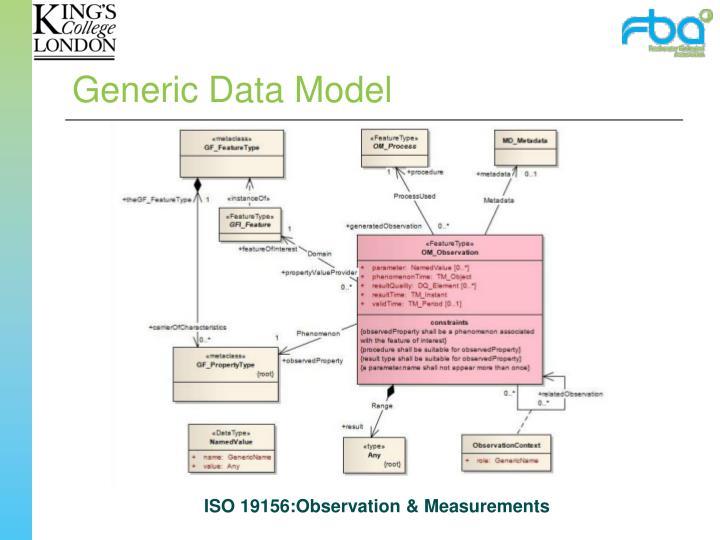 Generic Data Model