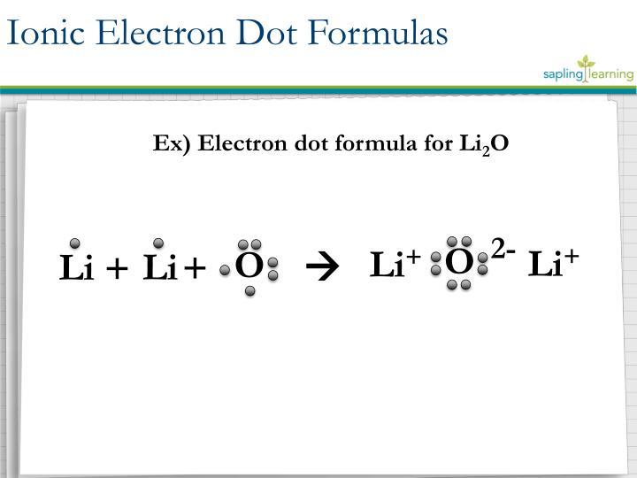 Ionic Electron Dot Formulas