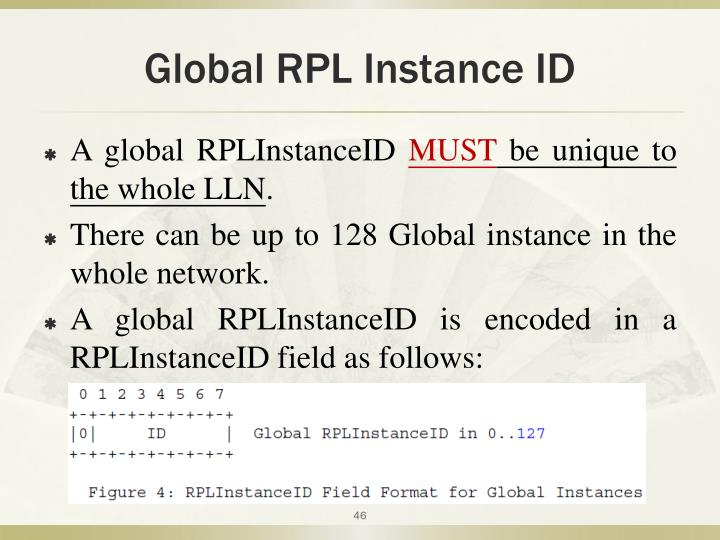 Global RPL