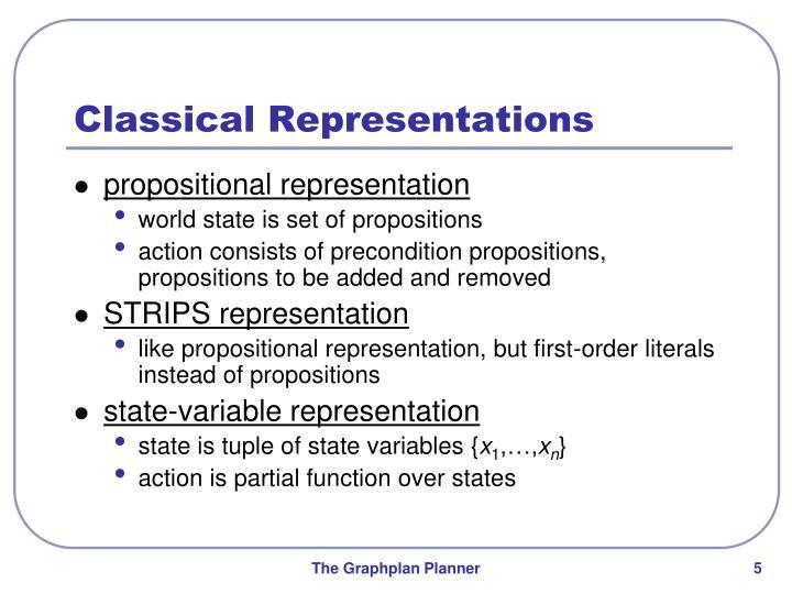 Classical Representations