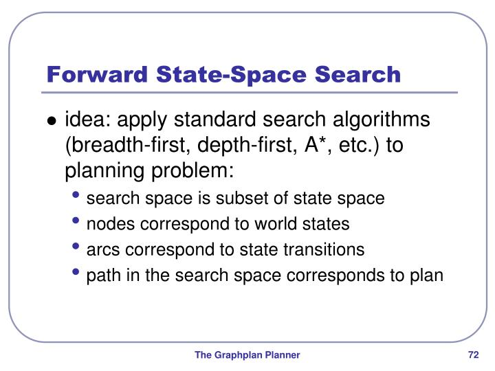 Forward State-Space Search