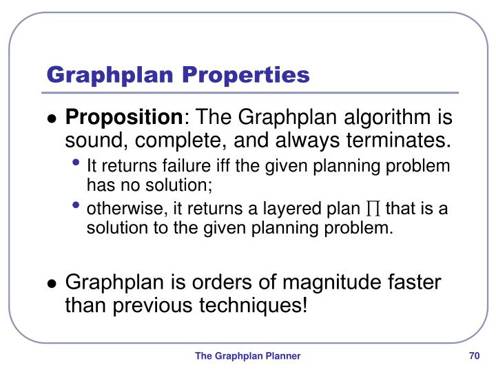 Graphplan Properties