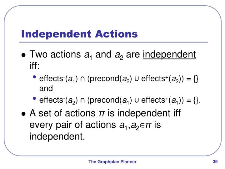 Independent Actions