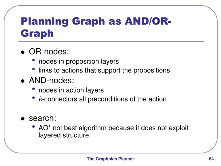 Planning Graph as AND/OR-Graph