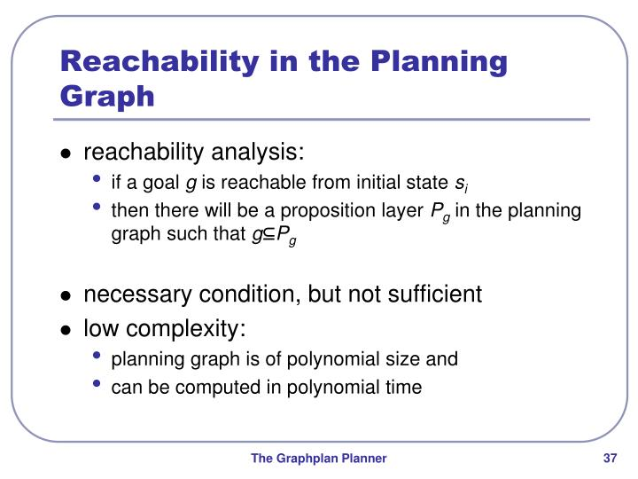 Reachability in the Planning Graph