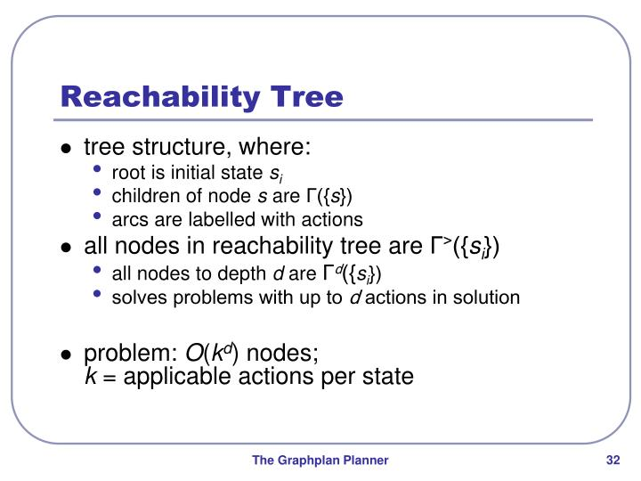 Reachability Tree