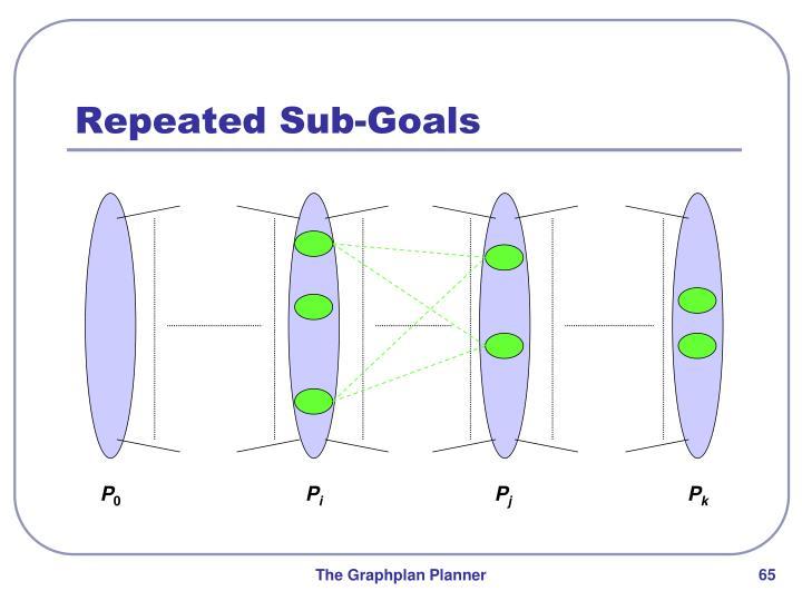 Repeated Sub-Goals