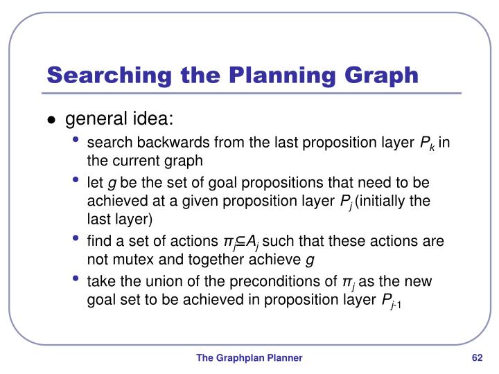 Searching the Planning Graph