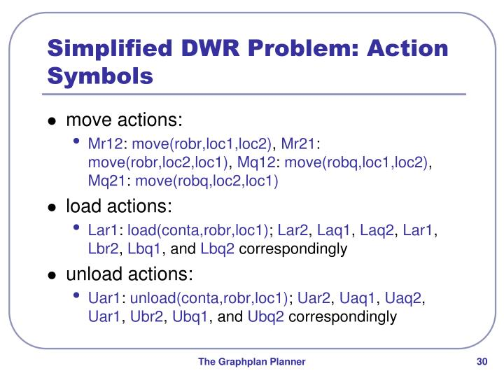 Simplified DWR Problem: Action Symbols