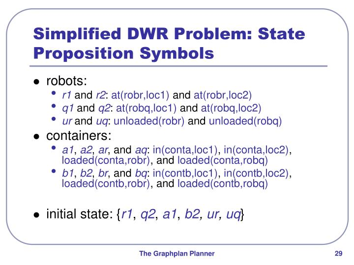 Simplified DWR Problem: State Proposition Symbols