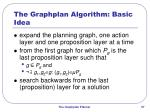 the graphplan algorithm basic idea