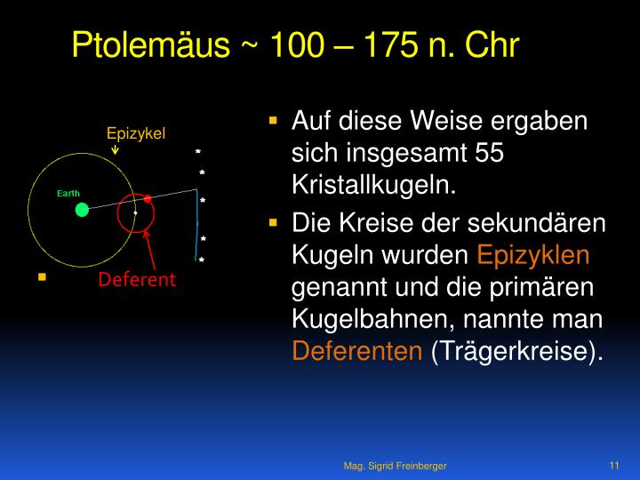 Ptolemäus
