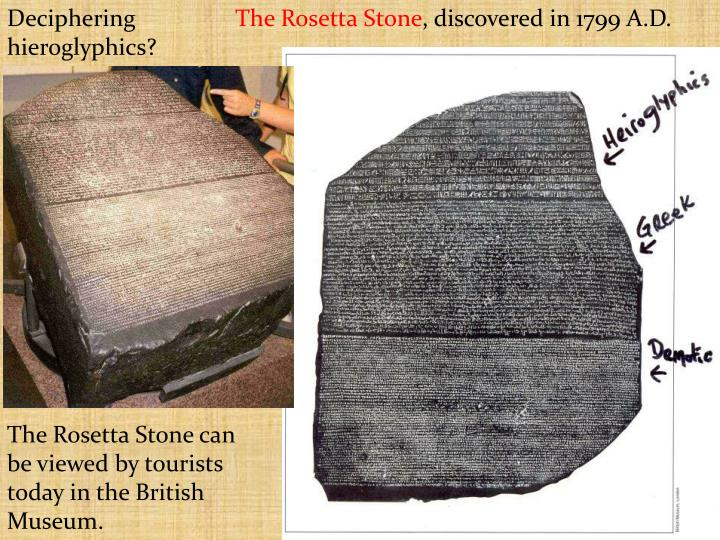 Deciphering hieroglyphics?