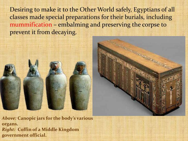Desiring to make it to the Other World safely, Egyptians of all classes made special preparations for their burials, including