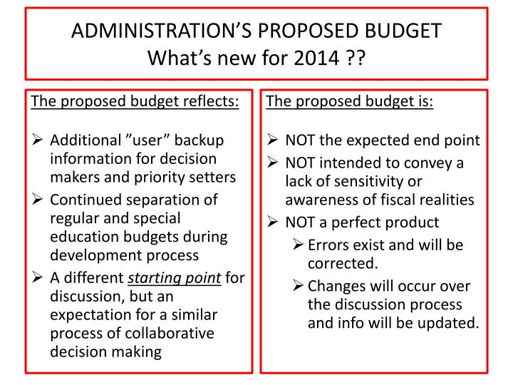 ADMINISTRATION'S PROPOSED BUDGET