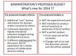 administration s proposed budget what s new for 2014
