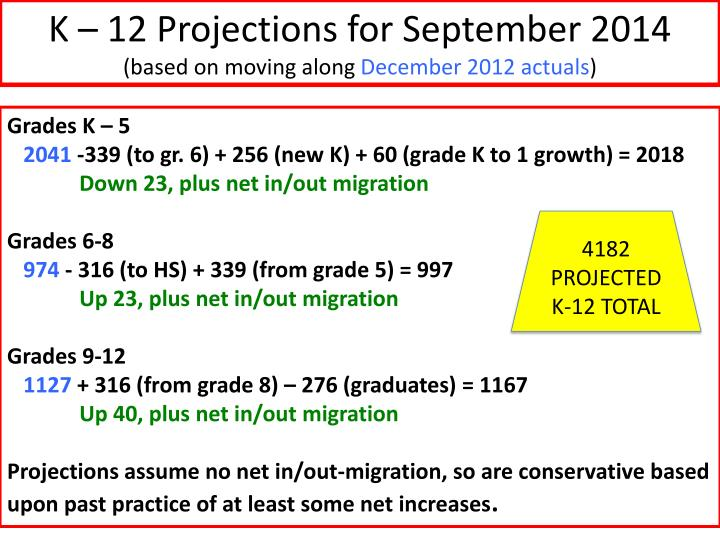 K – 12 Projections for September 2014