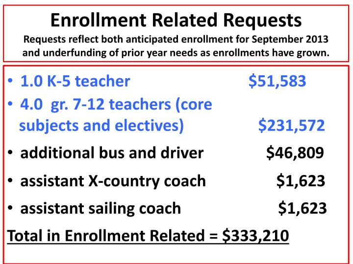 Enrollment Related Requests