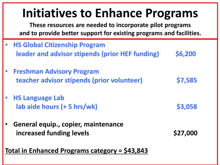 Initiatives to Enhance Programs