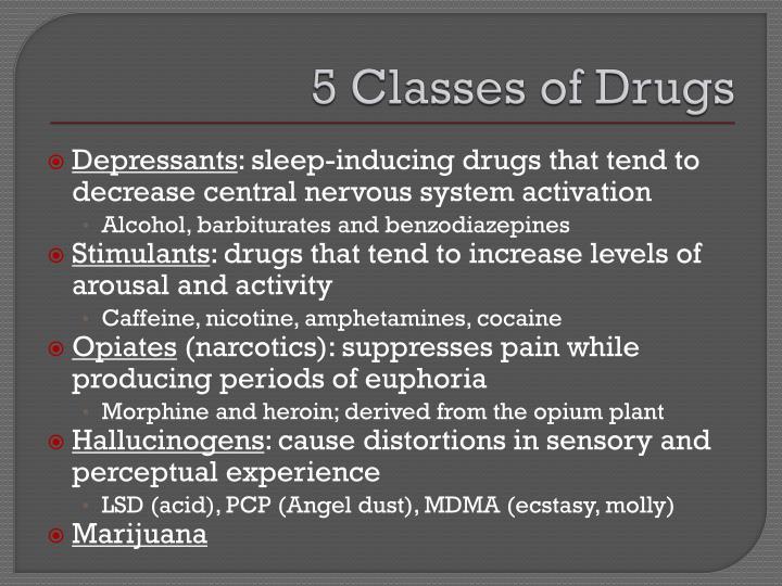 5 Classes of Drugs