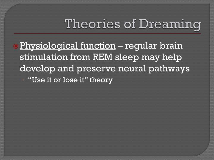 Theories of Dreaming