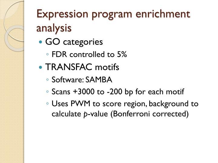Expression program enrichment analysis