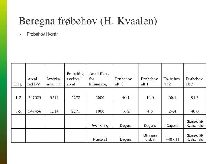 Beregna frøbehov (H. Kvaalen)