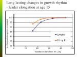 long lasting changes in growth rhythm leader elongation at age 15