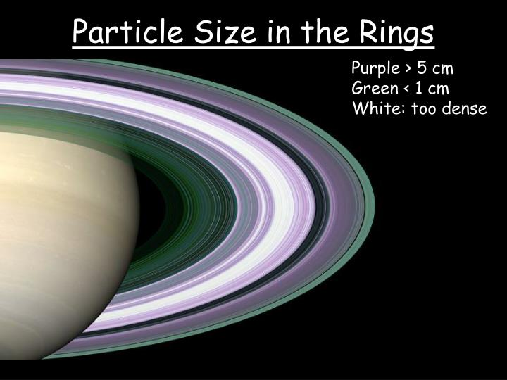 Particle Size in the Rings