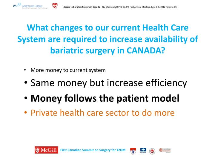 What changes to our current Health Care System are required to increase availability of bariatric surgery in CANADA?